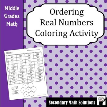 Ordering Real Numbers Coloring Activity (8.2B)