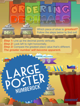ORDERING DECIMALS Activities: Comparing Decimals Worksheets, Video and More!