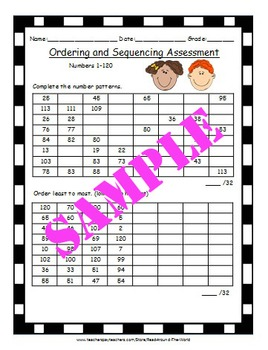 Ordering and Sequencing with Assessment Task No.1-120