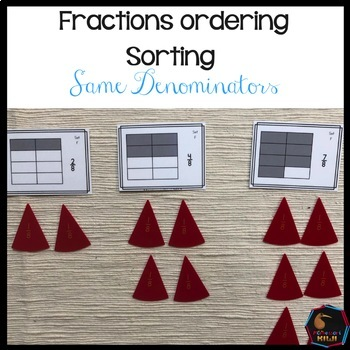 Ordering fractions with the same denominator