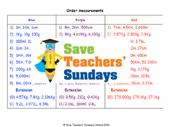 Ordering measurments (metric) lesson plans, worksheets and more