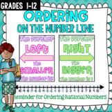 Ordering on the Number Line Anchor Chart Tool