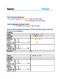 Orders of Operations Worksheet