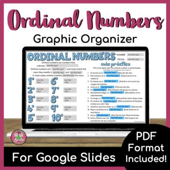 Ordinal Number 1-20 Graphic Organizer
