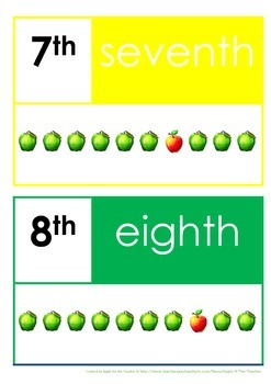 Ordinal Number Card Display