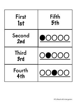 Ordinal Number Game