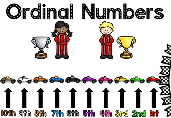 Ordinal Number Posters  1st -10th - Race Cars