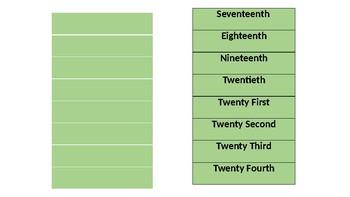 Ordinal Number Practice