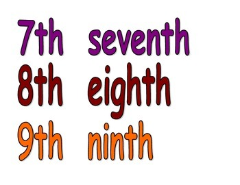Ordinal Number words