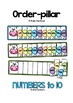 Ordinal Numbers 1st to 10th Math Center and Worksheet