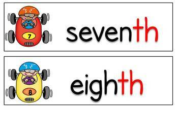 Ordinal Numbers - Kid Friendly Car Posters {First to Tenth}