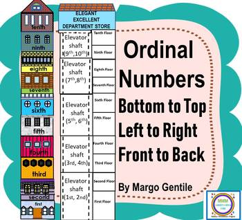 #BTS Ordinal Numbers Storied House & More for Bottom/Top,Left/Right,Front /Back