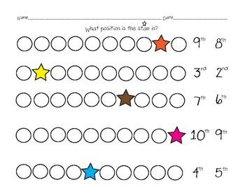 Ordinal Numbers & Comparison