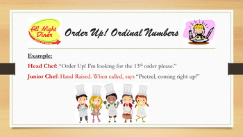 Ordinal Numbers Group Practice Game-Order Up! (Diner Theme)