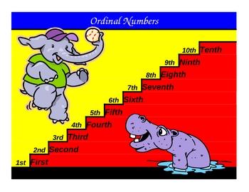 Ordinal Numbers Poster