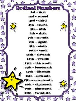 Ordinal Numbers Poster for Students - Superstars Theme - King Virtue