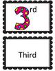 Ordinal Numbers Set 1-10