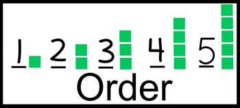 Ordinal Numbers Through FIfth- enVision Math Vocabulary Cards