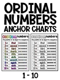 Ordinal Numbers to 10 Anchor Chart / Poster