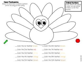Ordinal Numbers(Thanksgiving)