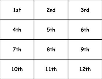 Ordinal Numerals Flashcards