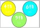 Ordinal numbers - 1st to 31st