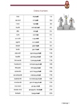 Ordinal numbers, Russian names, verb to live (present+past)