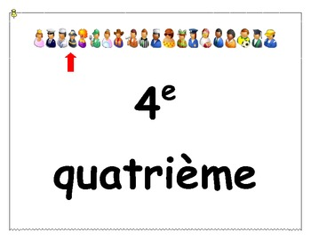 Numéros ordinaux (Ordinal Numbers in French) Posters