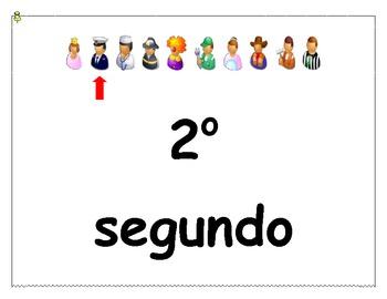 Números (Ordinal Numbers in Spanish) Posters