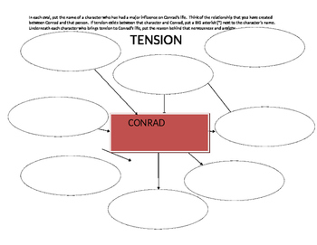 Ordinary People: TENSION graphic organizer (after ch. 24)