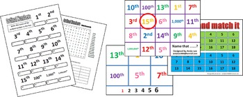 Ordinal Numbers Lesson