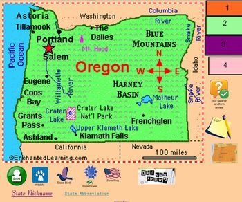All About Oregon