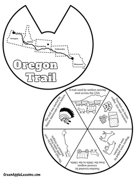 Oregon Trail Craft | Oregon Trail Activity | Westward Expansion Unit