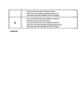 Oregon Trail Journal Assignment and Rubric