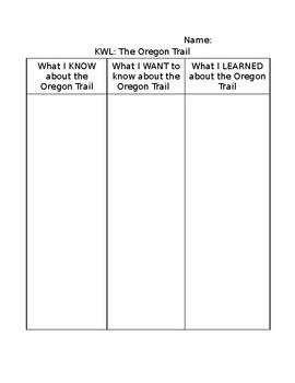 Oregon Trail KLW Chart