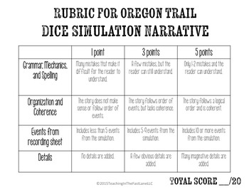 Oregon Trail Simulation with Writing Connection