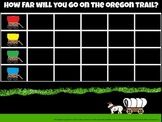 Oregon Trail review game template