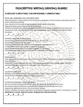 Descriptive essay read in english composition