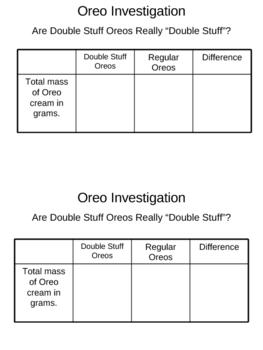 Oreo Investigation