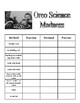 Oreo Science and Math Madness
