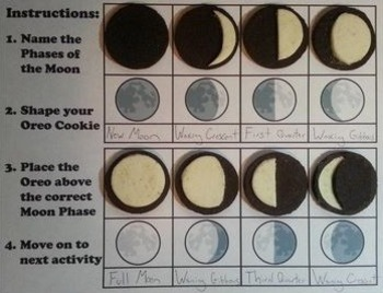 Oreo Moon Phases Worksheets (Space Science/ Astronomy Unit - Lunar Cycle)