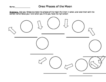 Oreo Phases of the Moon Worksheet