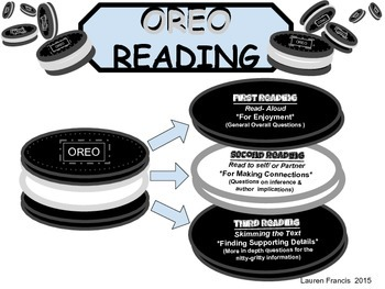 Oreo Reading Posters