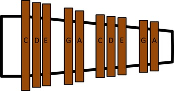 Orff Instrument Diagrams - In C, F, and G Major, Also C Pentatonic and Blank!