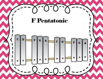 Orff Instrument Pentatonic Setup Posters