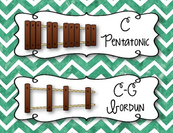 Orff Instrument Rules Posters - Green Watercolor Chevron