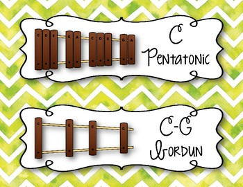 Orff Instrument Rules Posters - Yellow Watercolor Chevron