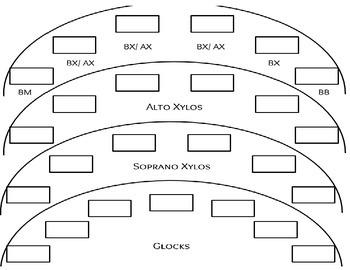 Orff Instrumental Seating Template