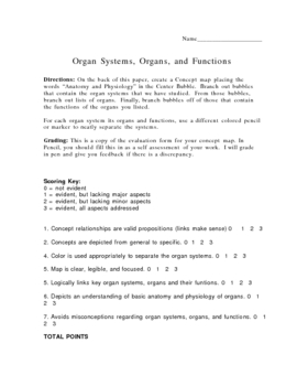 Organ Systems concept map assignment
