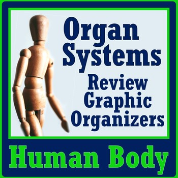 Organ Systems Review Graphic Organizer (middle school) MS-LS1-3
